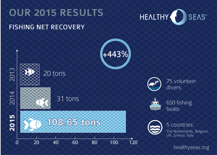 2015 results2_A4